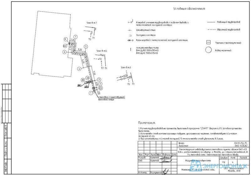 План схемы тепловых сетей